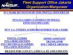 fleet support office jakarta organization manpower