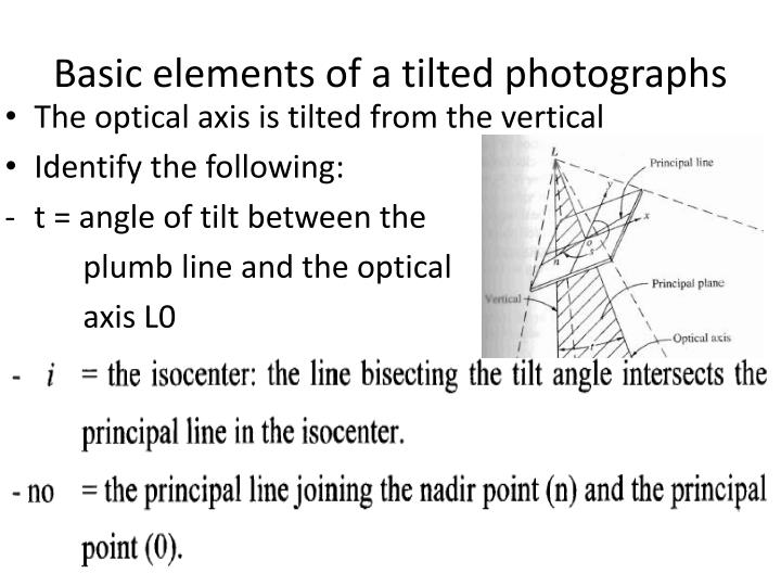 Basic elements of a tilted photographs
