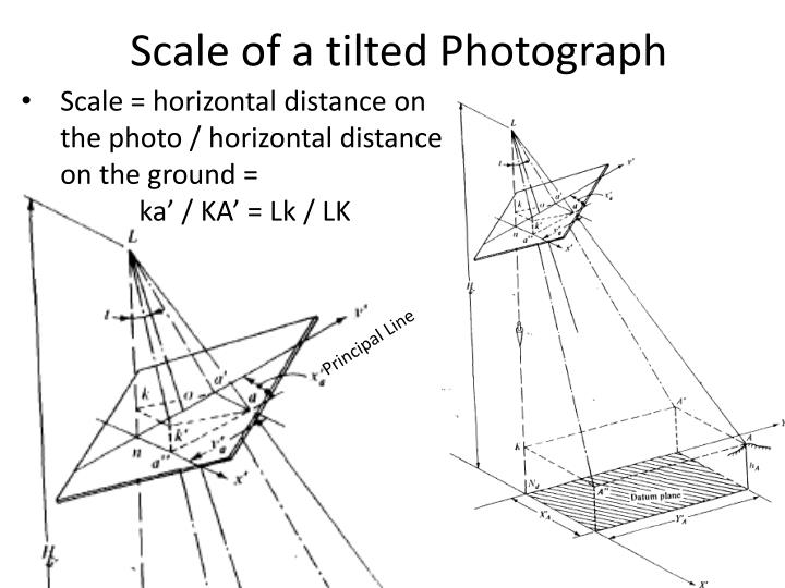 Scale of a tilted Photograph