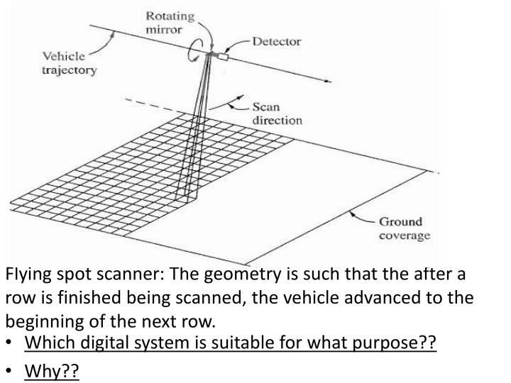 Flying spot scanner: The geometry is such that the after a row is finished being scanned, the vehicle advanced to the beginning of the next row.