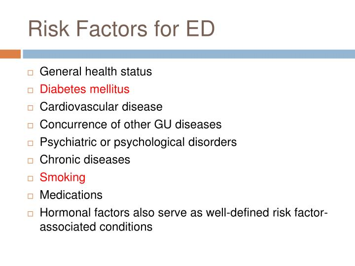 Risk Factors for ED