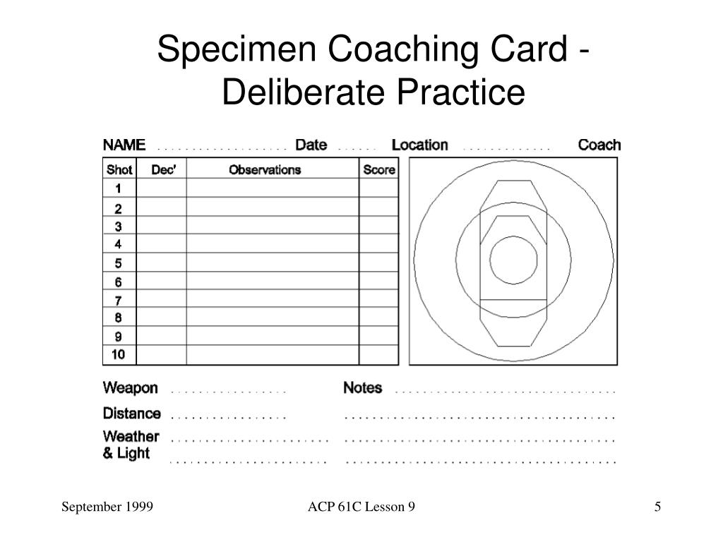 Specimen Coaching Card - Deliberate Practice