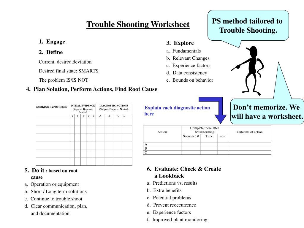 Trouble Shooting Worksheet
