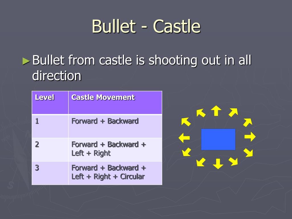 Bullet - Castle