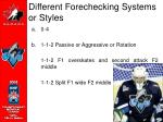 different forechecking systems or styles