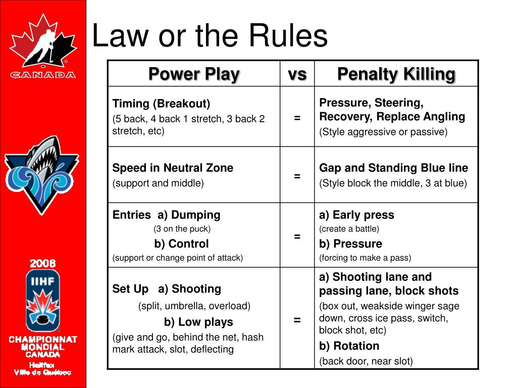 Law or the Rules