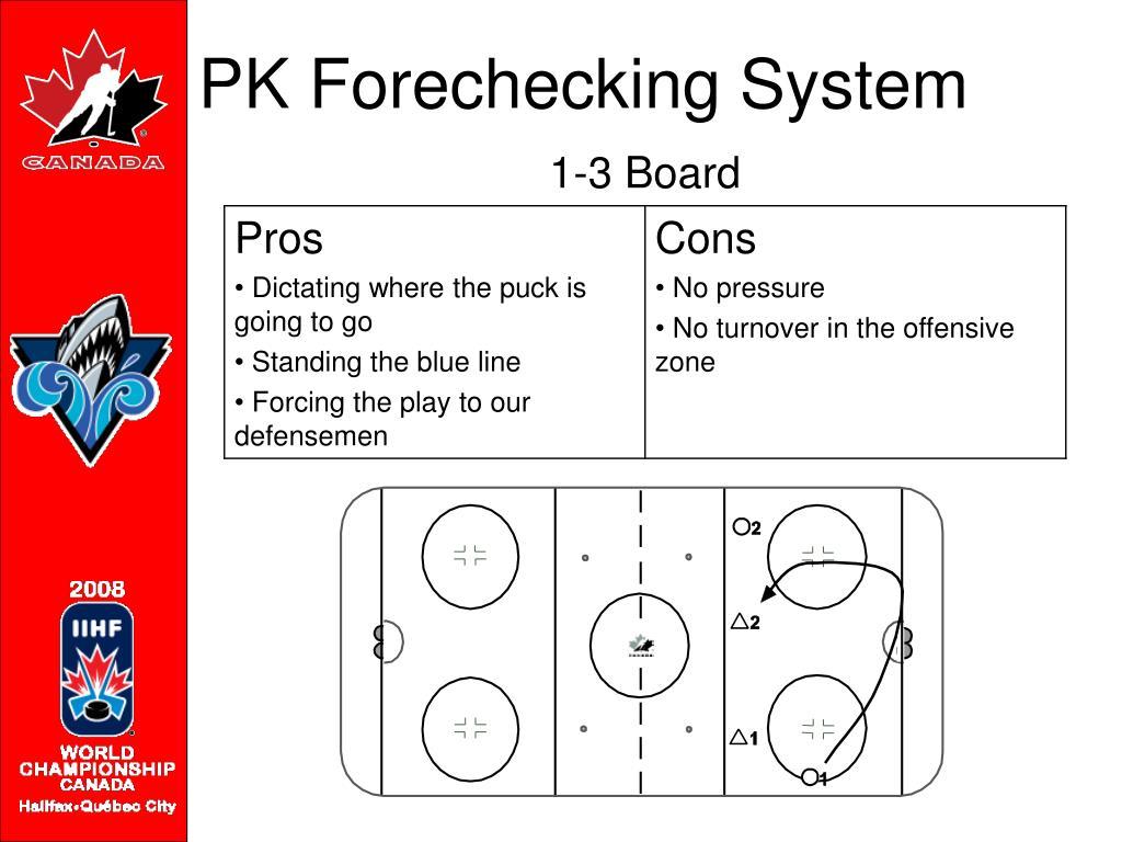 PK Forechecking System
