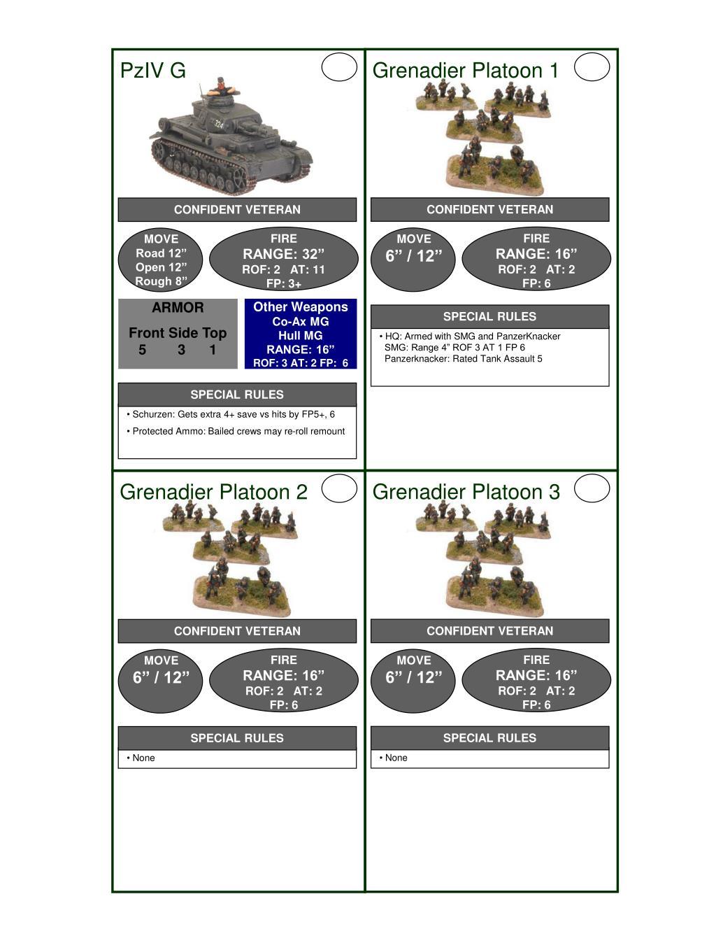 Grenadier Platoon 1