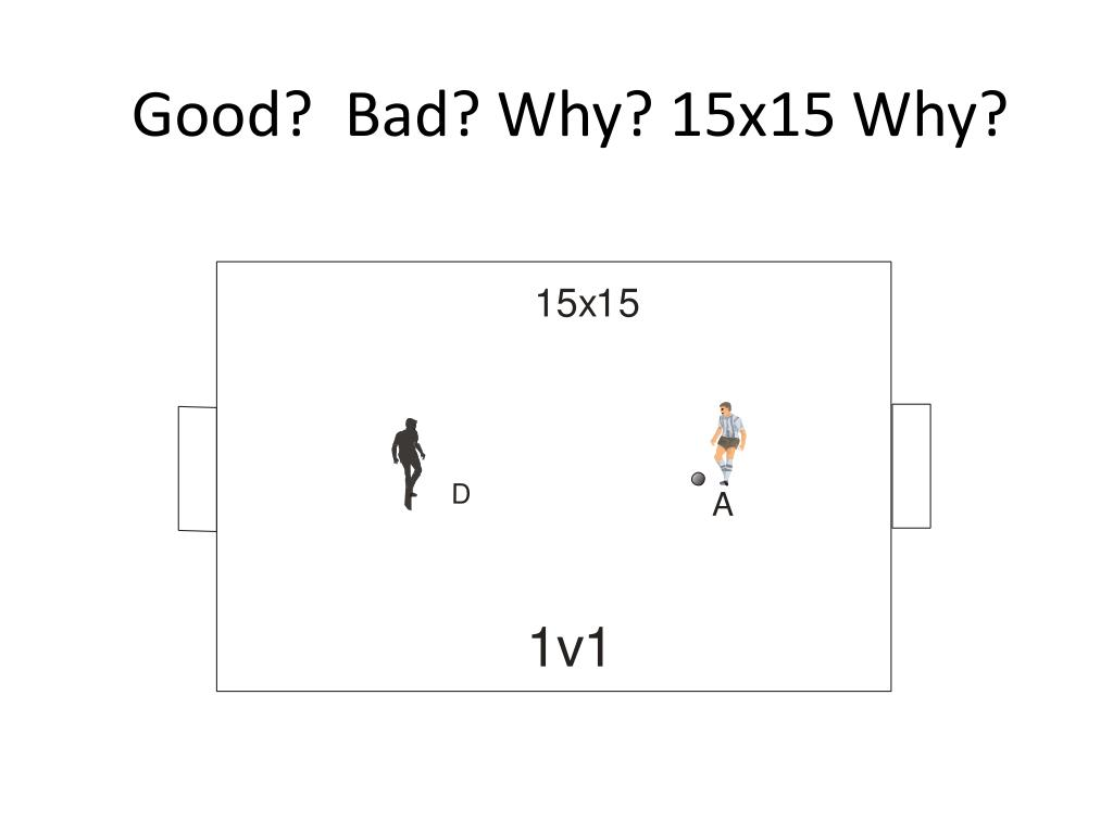Good?  Bad? Why? 15x15 Why?