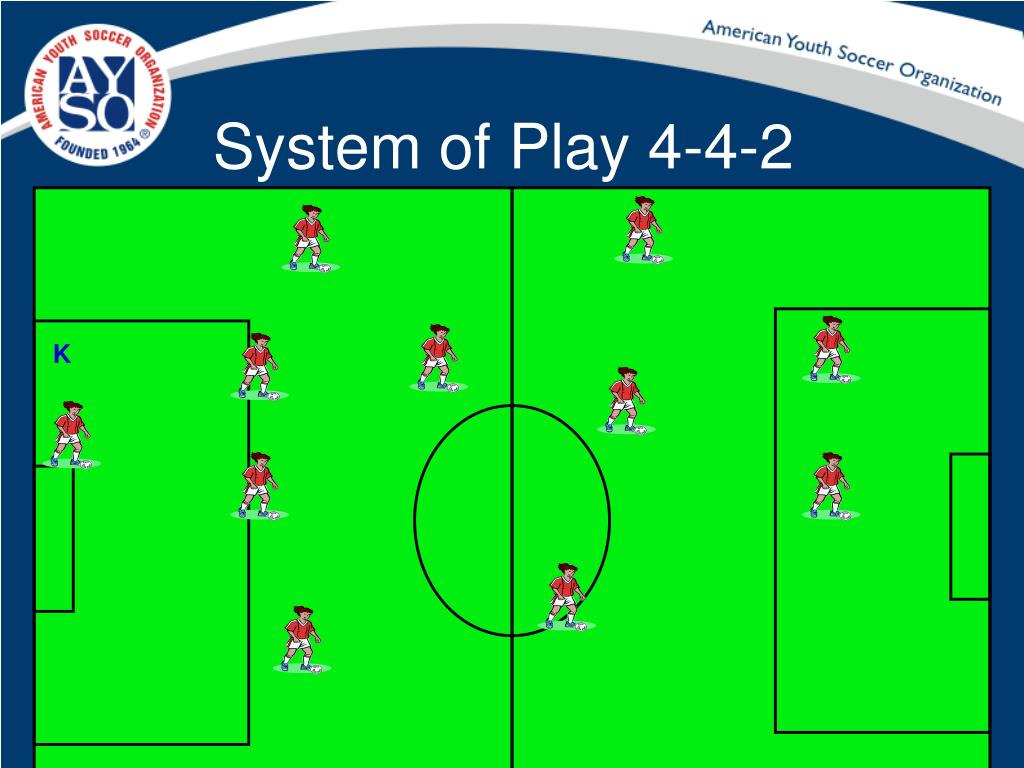 System of Play 4-4-2