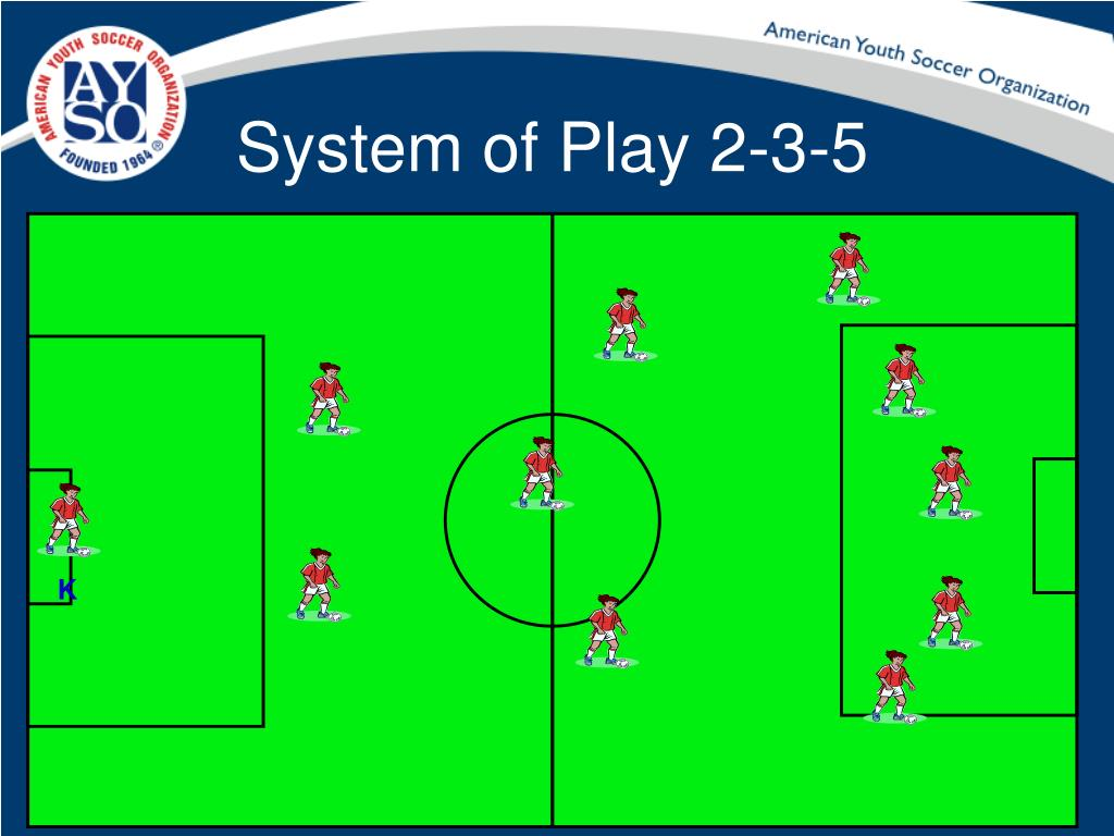 System of Play 2-3-5