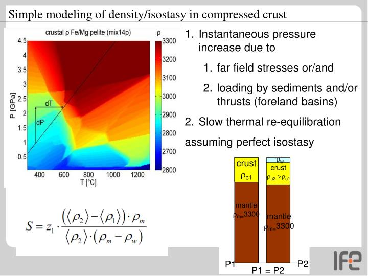 Simple modeling of density/isostasy in compressed crust