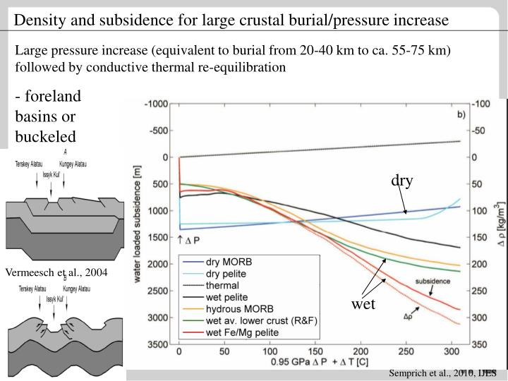 Density and subsidence for large crustal burial/pressure increase