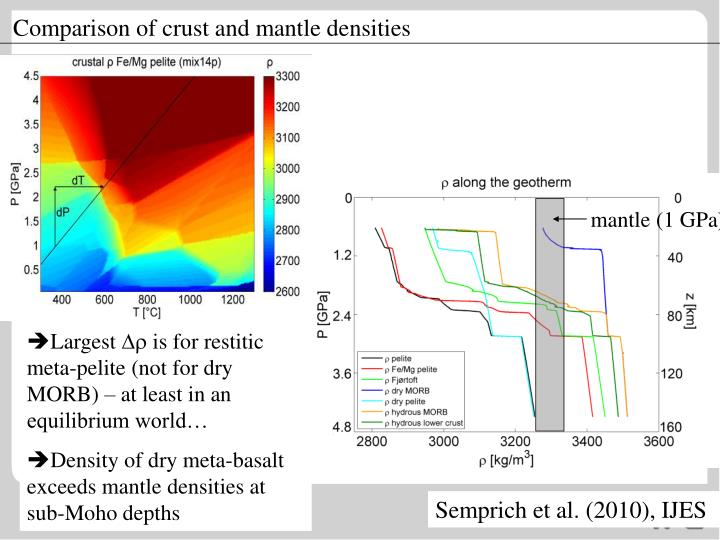 Comparison of crust and mantle densities
