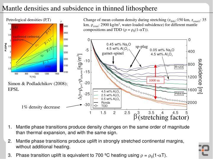 Petrological densities (P,T)