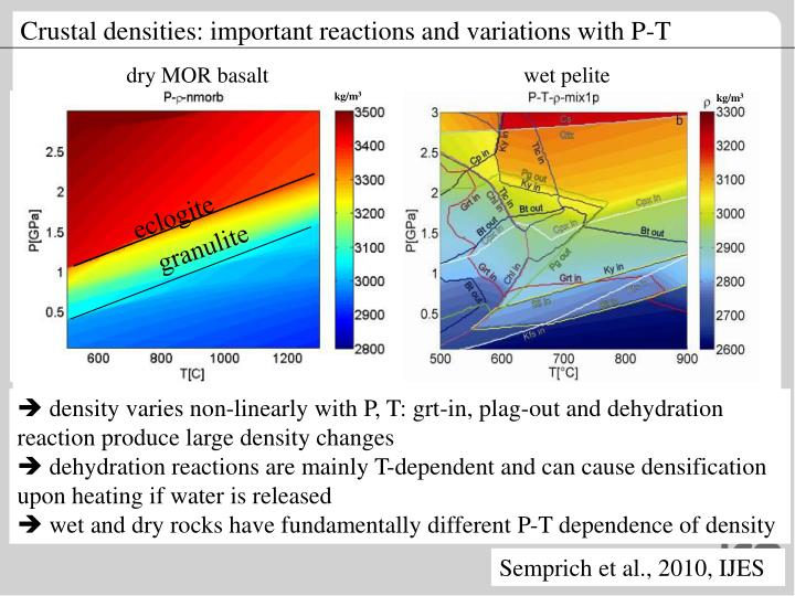 Crustal densities: important reactions and variations with P-T