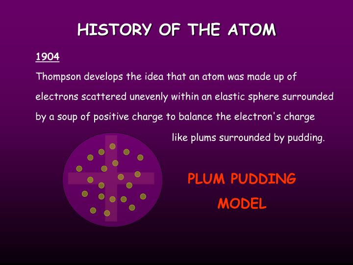HISTORY OF THE ATOM