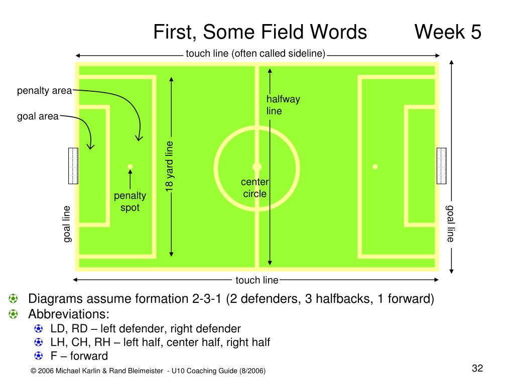 First, Some Field Words Week 5