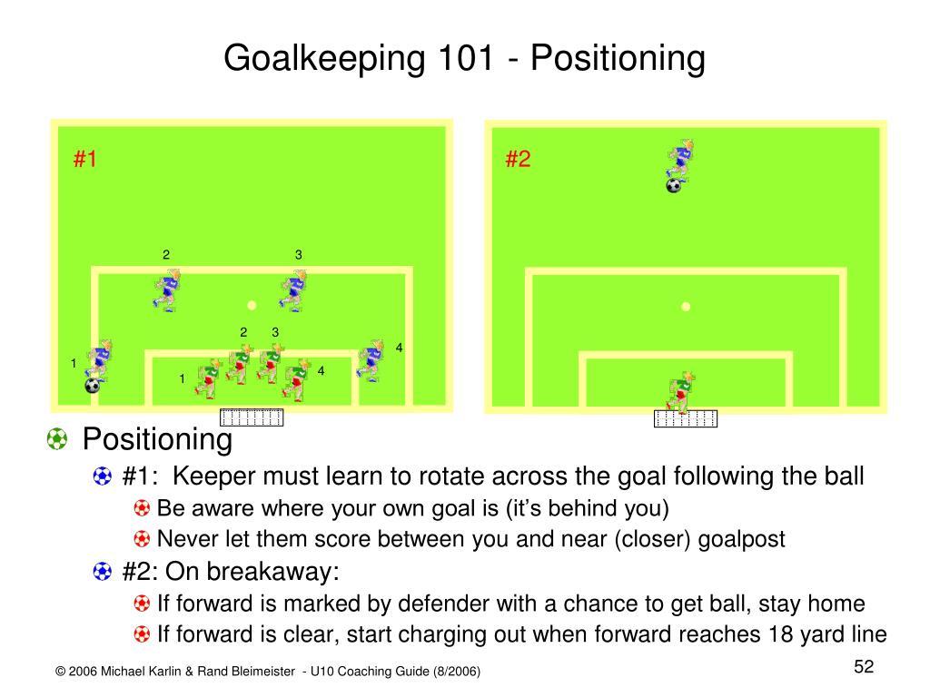 Goalkeeping 101 - Positioning
