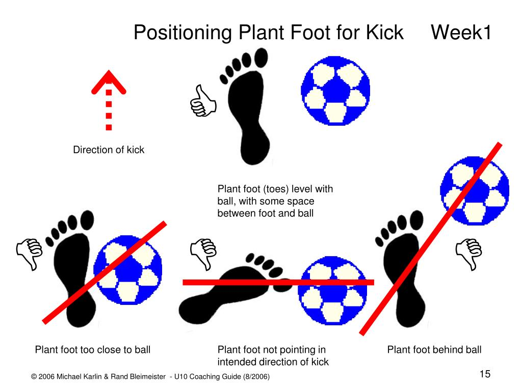 Positioning Plant Foot for KickWeek1