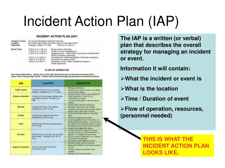 Incident Action Plan (IAP)