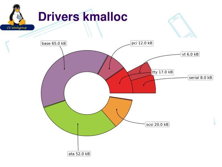 Drivers kmalloc
