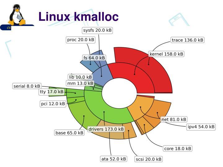 Linux kmalloc
