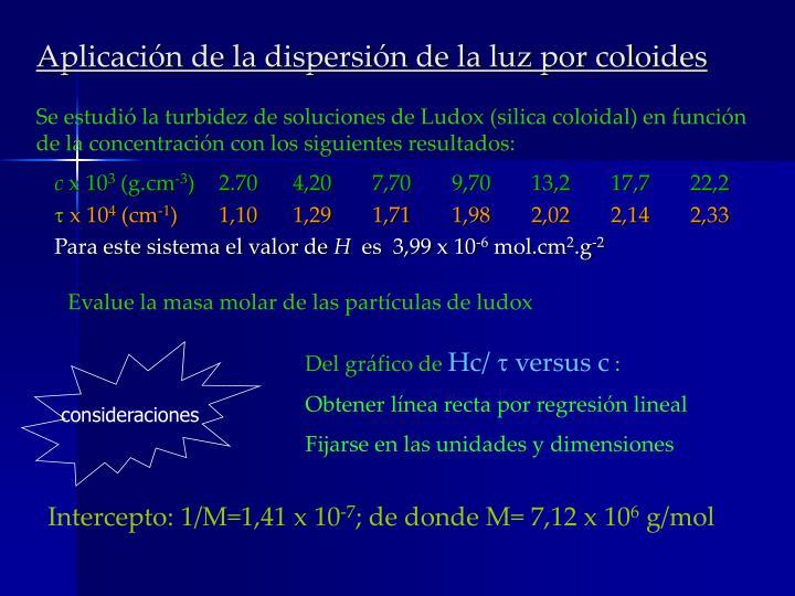 Aplicación de la dispersión de la luz por coloides
