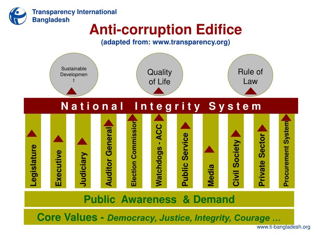Anti-corruption Edifice