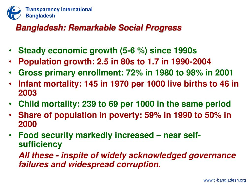 Bangladesh: Remarkable Social Progress