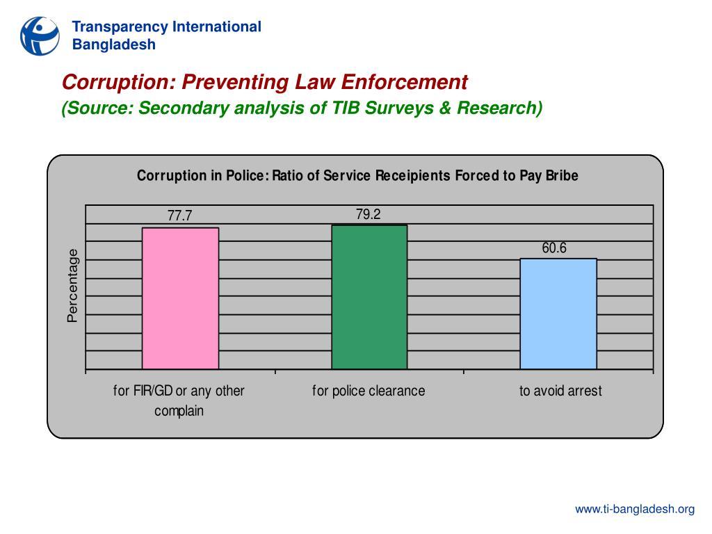 Corruption: Preventing Law Enforcement
