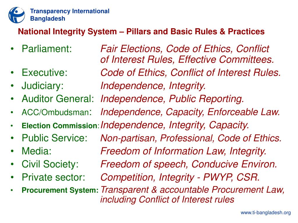 National Integrity System – Pillars and Basic Rules & Practices