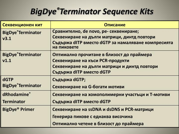 BigDye