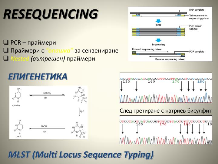 RESEQUENCING