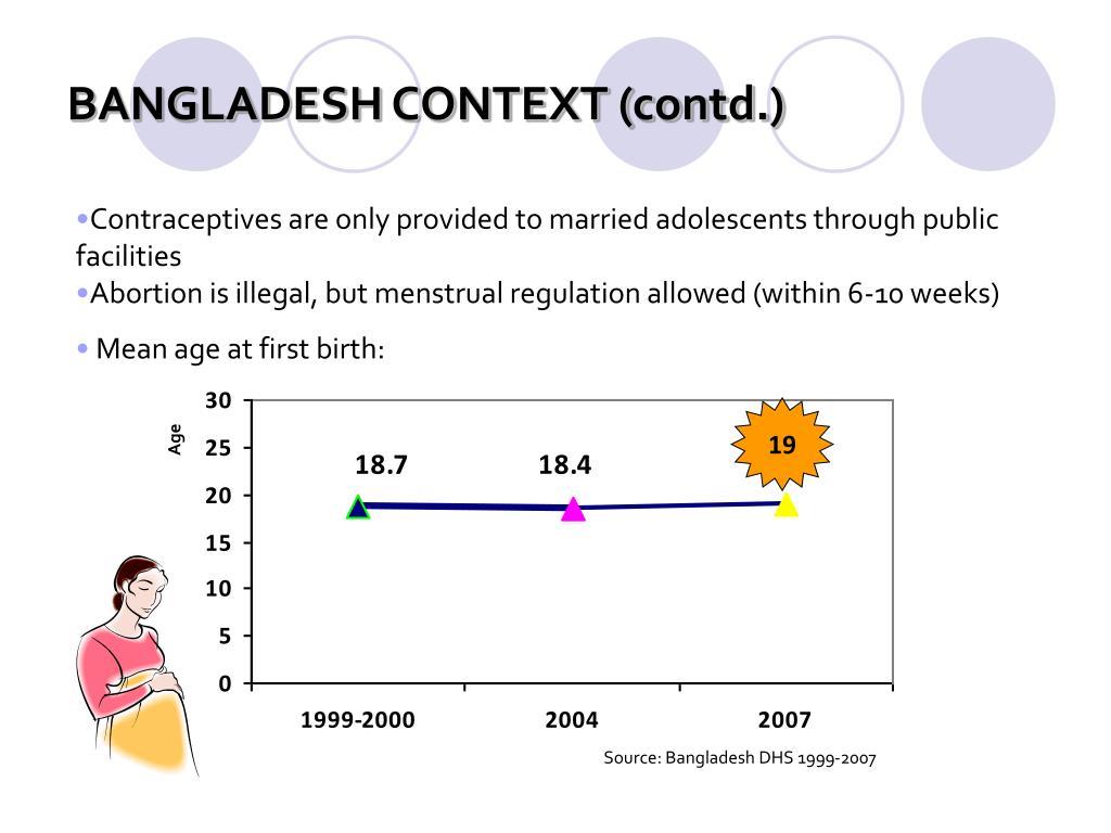 BANGLADESH CONTEXT (contd.)