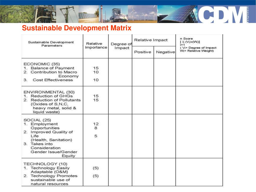 Sustainable Development Matrix