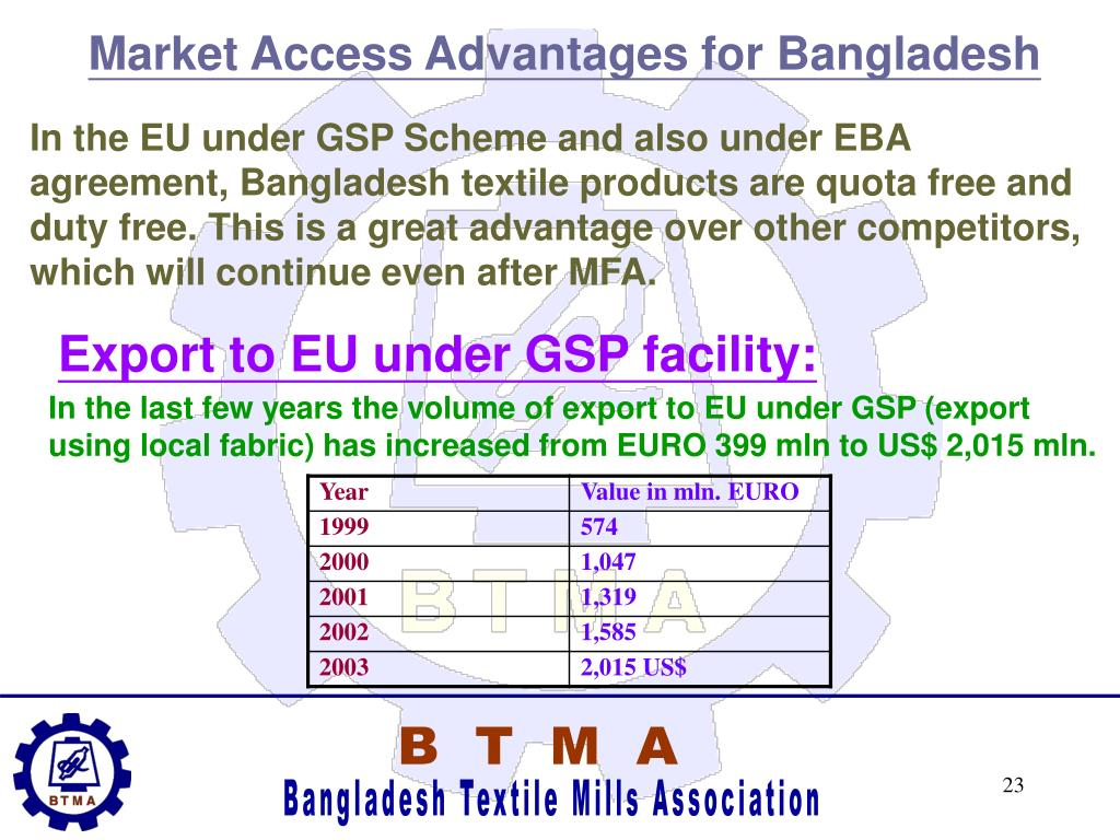 Market Access Advantages for Bangladesh