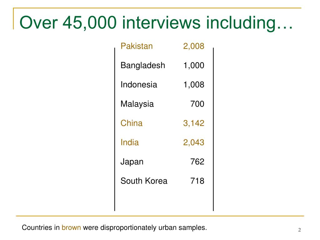 Over 45,000 interviews including…