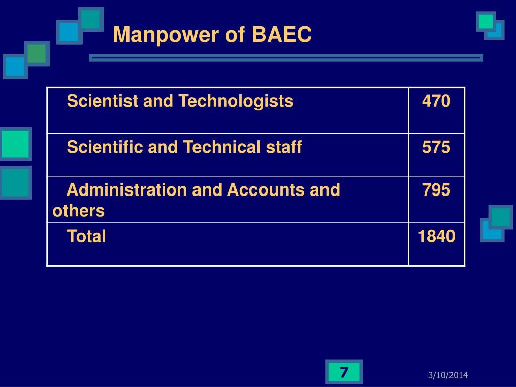 Manpower of BAEC