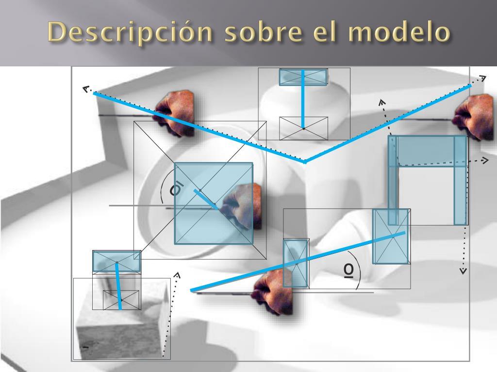 Descripción sobre el modelo