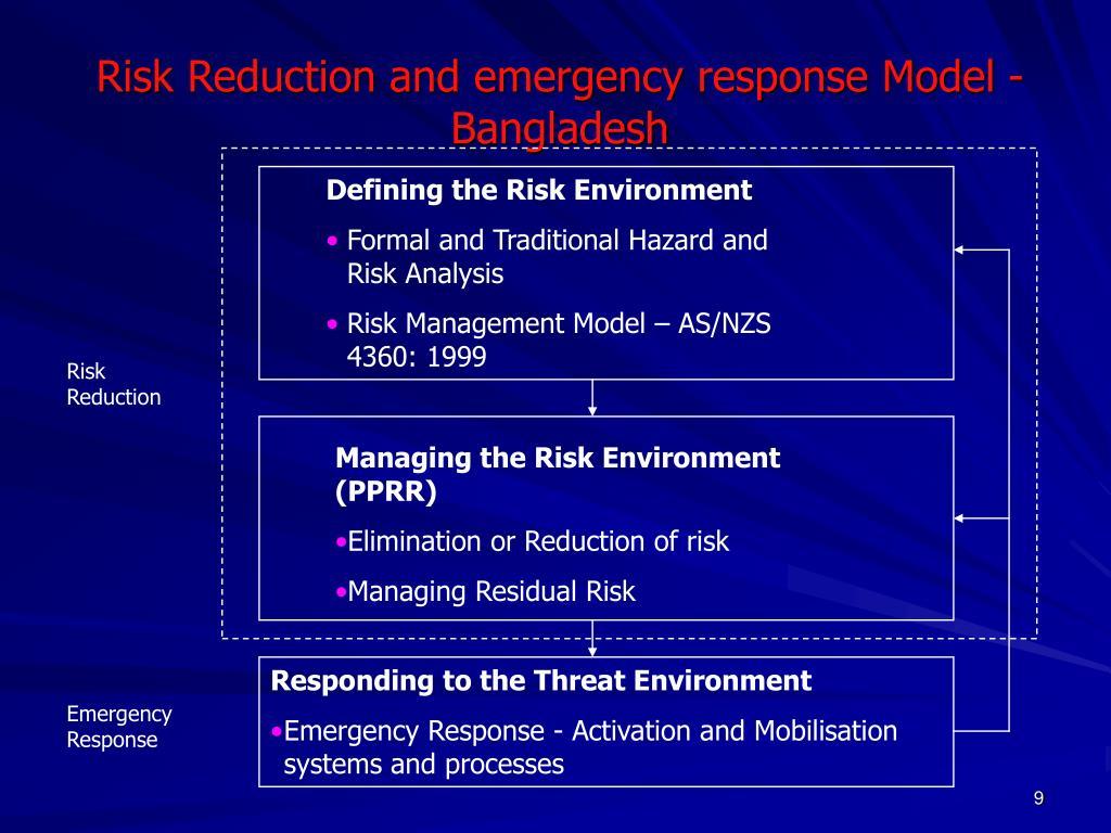 Risk Reduction and emergency response Model - Bangladesh