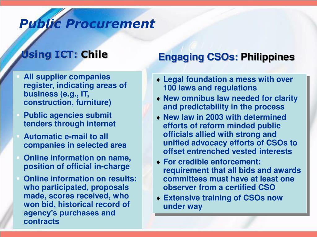 Using ICT: