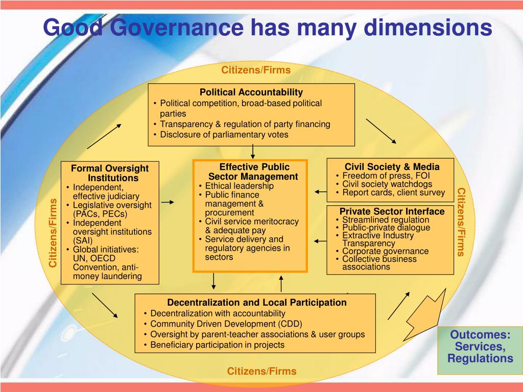 Good Governance has many dimensions
