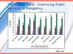 the report card improving public services in bangalore