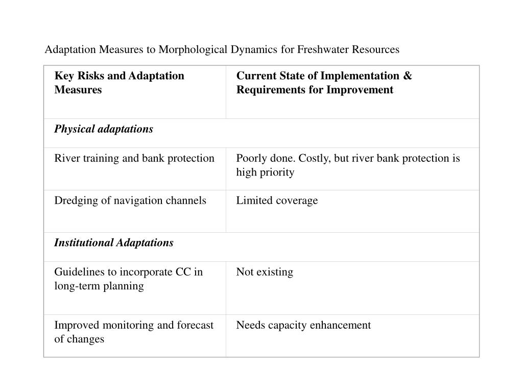 Key Risks and Adaptation Measures