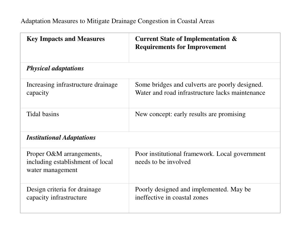 Key Impacts and Measures