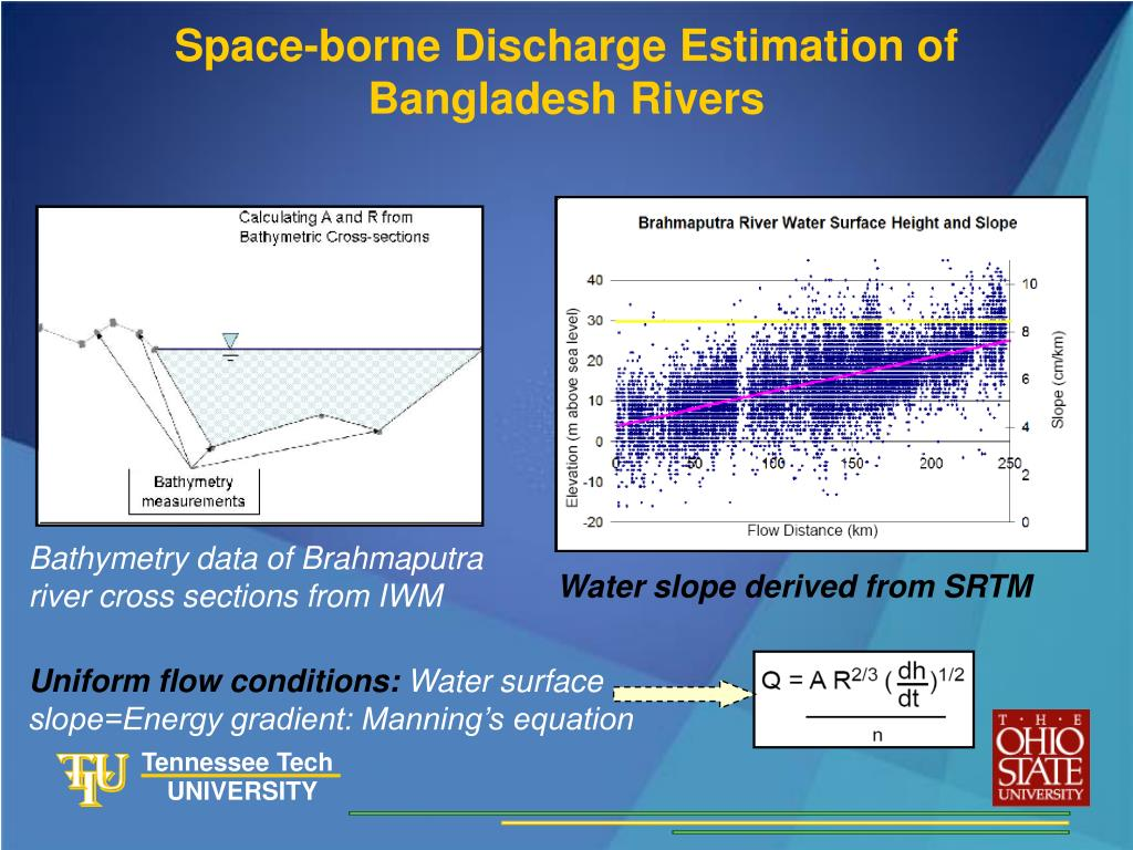 Space-borne Discharge Estimation of Bangladesh Rivers