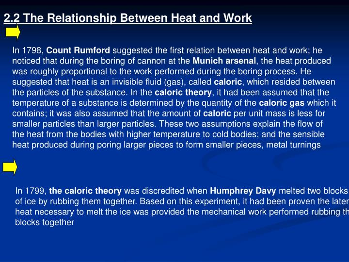2.2 The Relationship Between Heat and Work