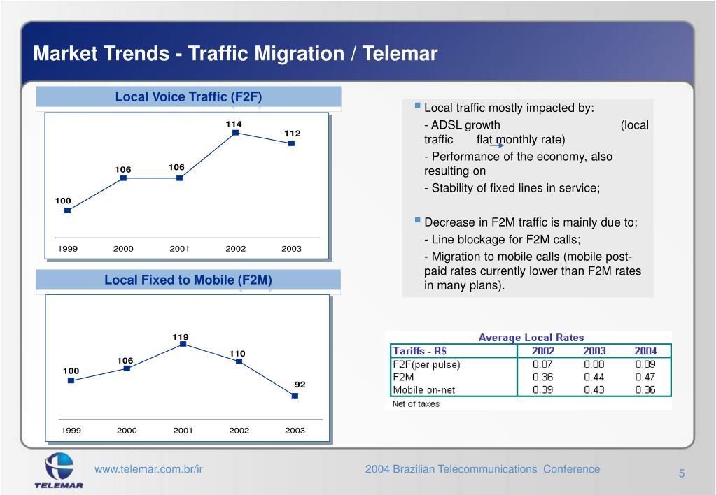 Market Trends - Traffic Migration / Telemar