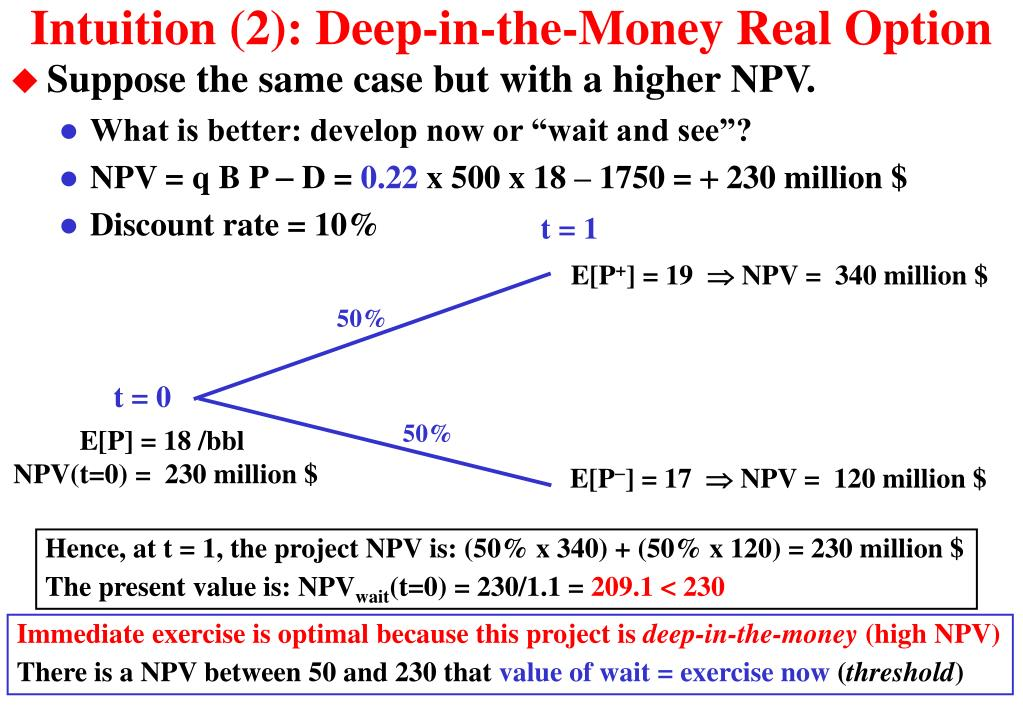 Intuition (2): Deep-in-the-Money Real Option